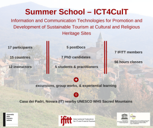 summer-school-ict4cult