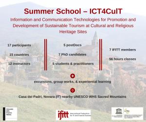 summer-school-ict4cult